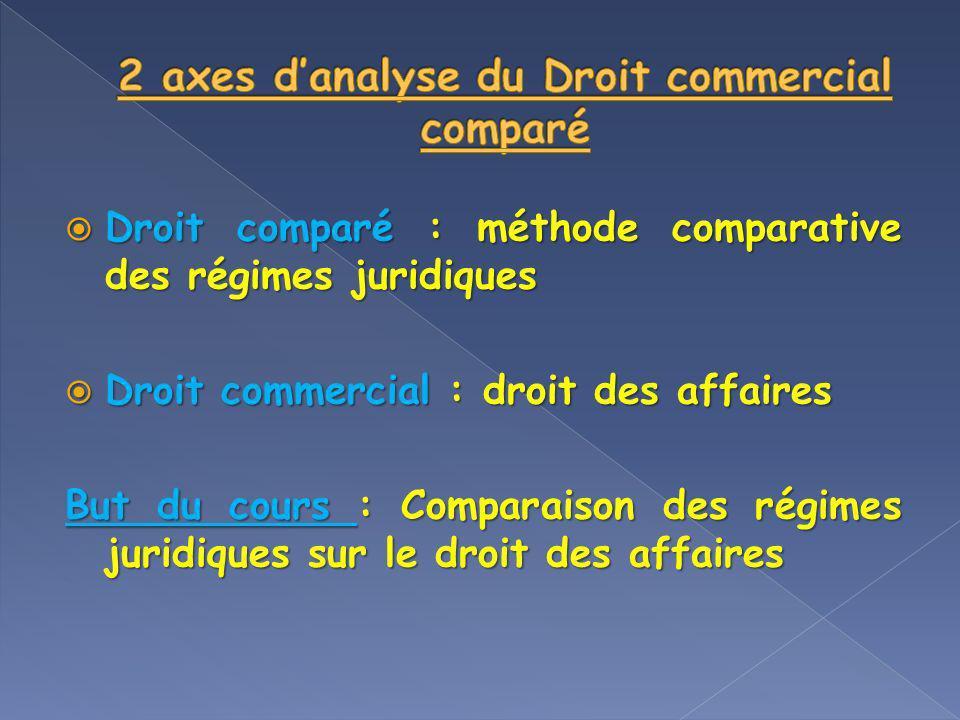 Droit comparé : méthode comparative des régimes juridiques Droit comparé : méthode comparative des régimes juridiques Droit commercial : droit des aff