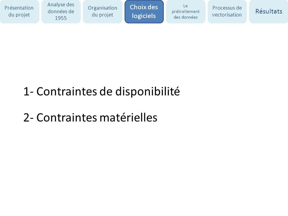1- Contraintes de disponibilité 2- Contraintes matérielles Présentation du projet Analyse des données de 1955 Organisation du projet Choix des logicie