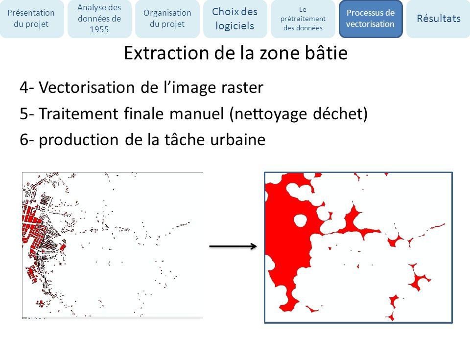 4- Vectorisation de limage raster 5- Traitement finale manuel (nettoyage déchet) 6- production de la tâche urbaine Présentation du projet Analyse des