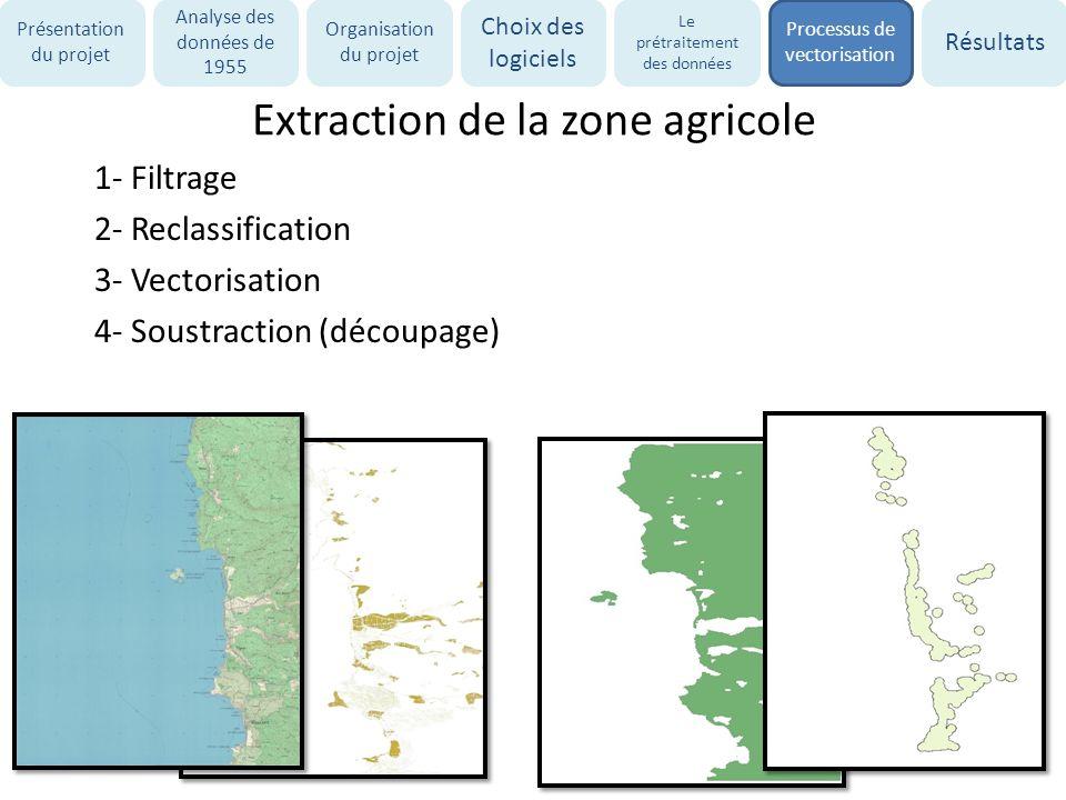 Extraction de la zone agricole 1- Filtrage 2- Reclassification 3- Vectorisation 4- Soustraction (découpage) Présentation du projet Analyse des données