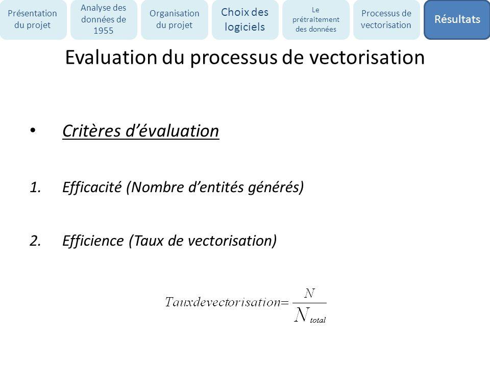 Evaluation du processus de vectorisation Critères dévaluation 1.Efficacité (Nombre dentités générés) 2.Efficience (Taux de vectorisation) Présentation