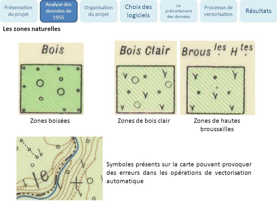 Les zones naturelles Zones boiséesZones de bois clairZones de hautes broussailles Symboles présents sur la carte pouvant provoquer des erreurs dans le