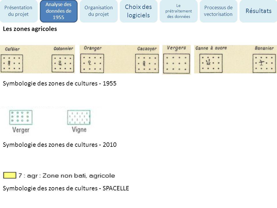 Les zones agricoles Symbologie des zones de cultures - 1955 Symbologie des zones de cultures - 2010 Symbologie des zones de cultures - SPACELLE Présen