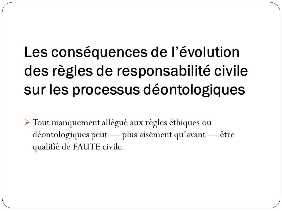 Les conséquences de lévolution des règles de responsabilité civile sur les processus déontologiques Tout manquement allégué aux règles éthiques ou déo