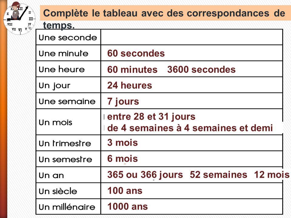 Complète le tableau avec des correspondances de temps. 60 secondes entre 28 et 31 jours 60 minutes 3600 secondes 24 heures 7 jours de 4 semaines à 4 s