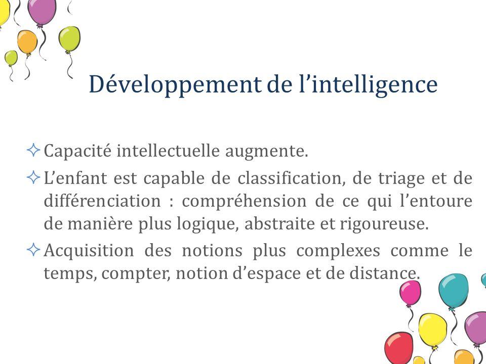 Développement de lintelligence Capacité intellectuelle augmente. Lenfant est capable de classification, de triage et de différenciation : compréhensio