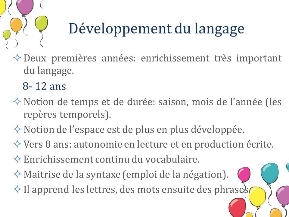 Développement du langage Deux premières années: enrichissement très important du langage. 8- 12 ans Notion de temps et de durée: saison, mois de lanné