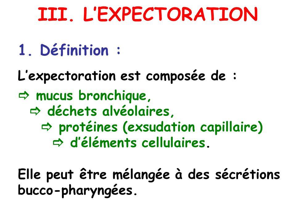 III.LEXPECTORATION 1.