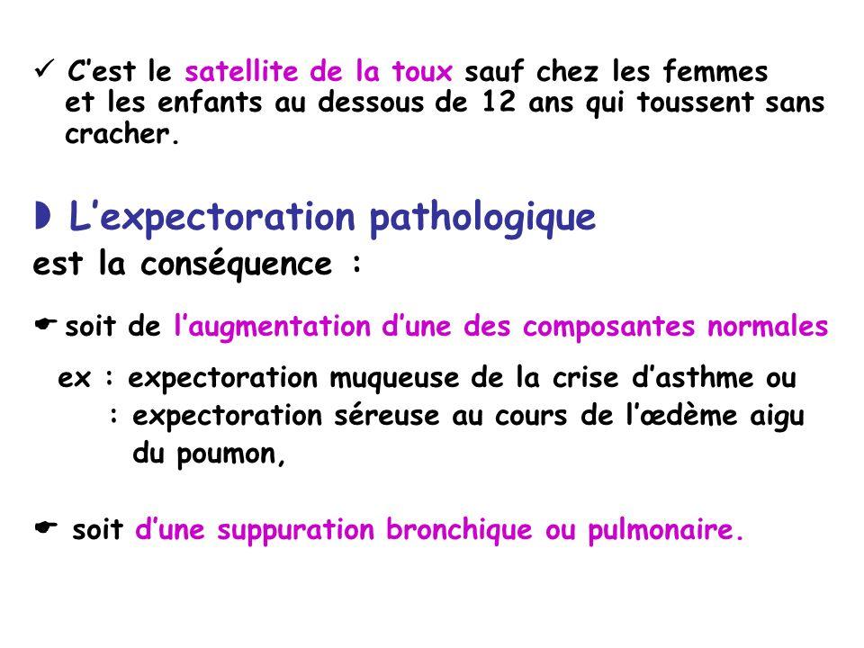 Cest le satellite de la toux sauf chez les femmes et les enfants au dessous de 12 ans qui toussent sans cracher.