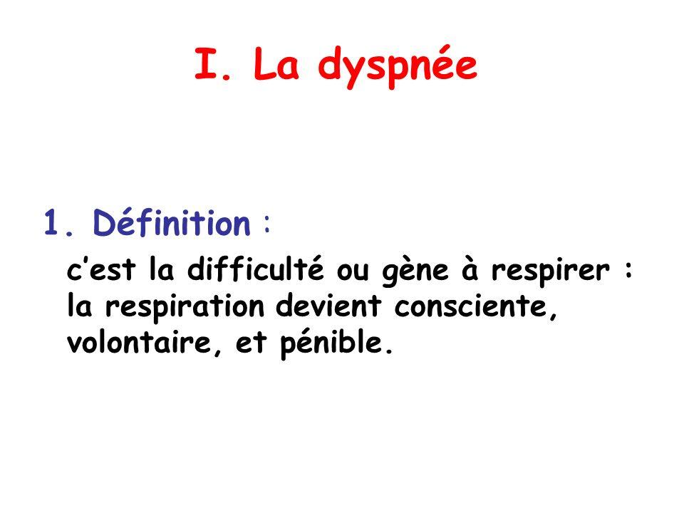 I.La dyspnée 1.