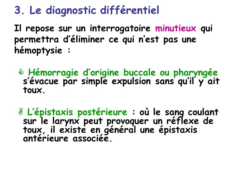 3. Le diagnostic différentiel Il repose sur un interrogatoire minutieux qui permettra déliminer ce qui nest pas une hémoptysie : Hémorragie dorigine b