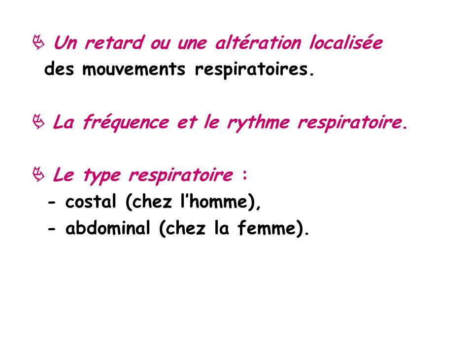 Un retard ou une altération localisée des mouvements respiratoires.