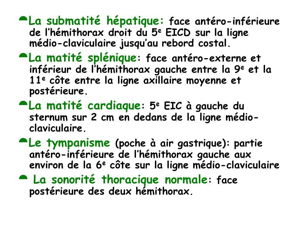 La submatité hépatique: face antéro-inférieure de lhémithorax droit du 5 e EICD sur la ligne médio-claviculaire jusquau rebord costal.