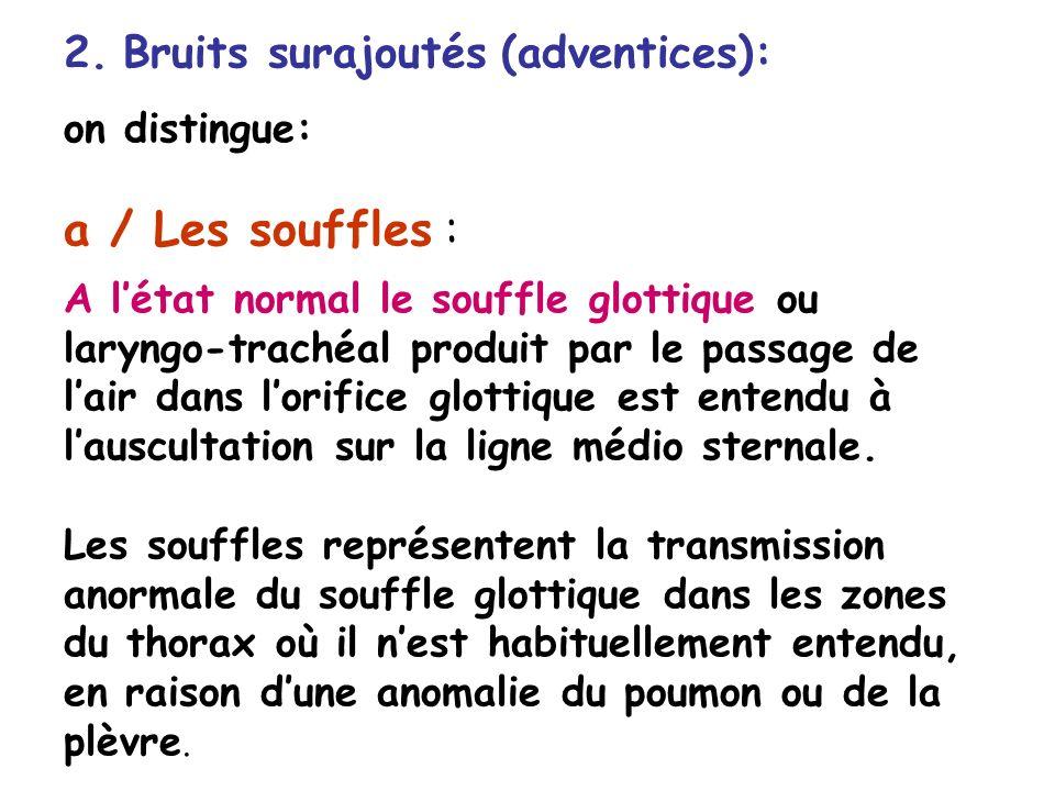 2. Bruits surajoutés (adventices): on distingue: a / Les souffles : A létat normal le souffle glottique ou laryngo-trachéal produit par le passage de