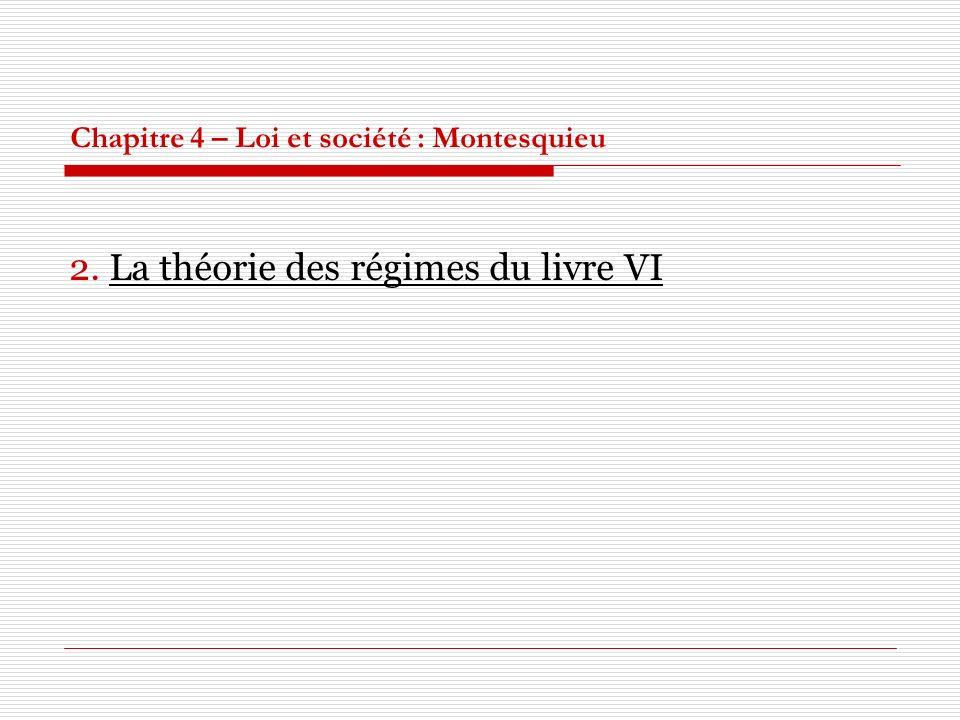 Chapitre 4 – Loi et société : Montesquieu 2. La théorie des régimes du livre VI