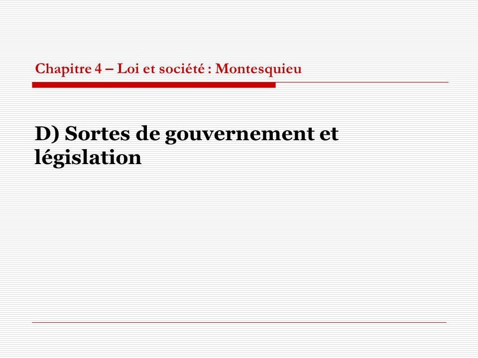 Chapitre 4 – Loi et société : Montesquieu D) Sortes de gouvernement et législation