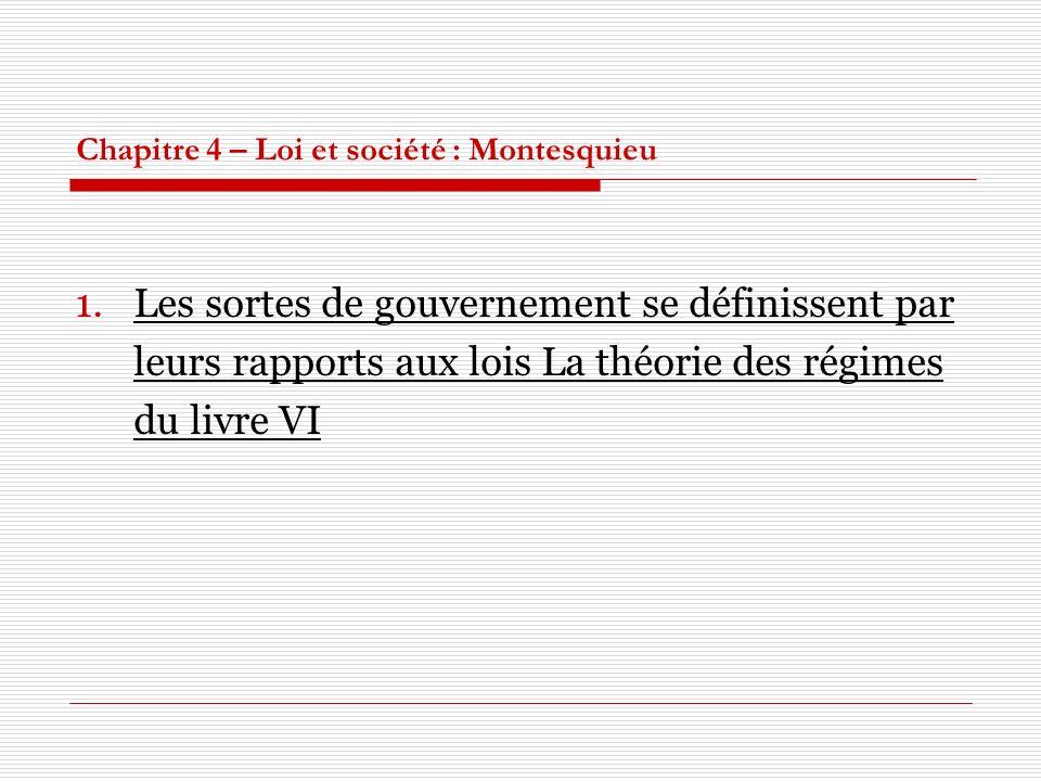 Chapitre 4 – Loi et société : Montesquieu 1.Les sortes de gouvernement se définissent par leurs rapports aux lois La théorie des régimes du livre VI