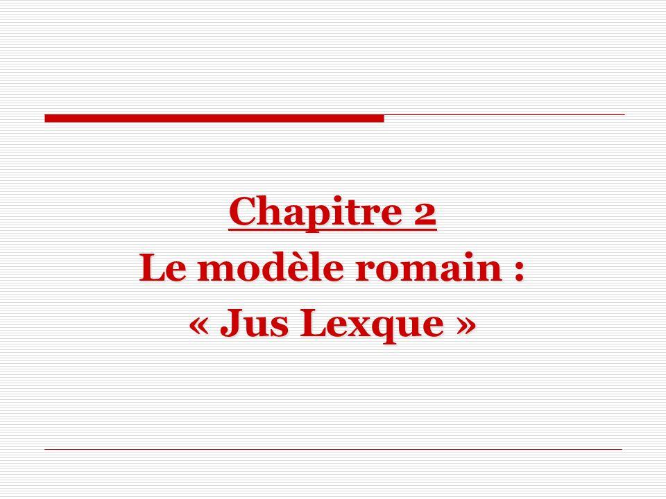Chapitre 2 Le modèle romain : « Jus Lexque »