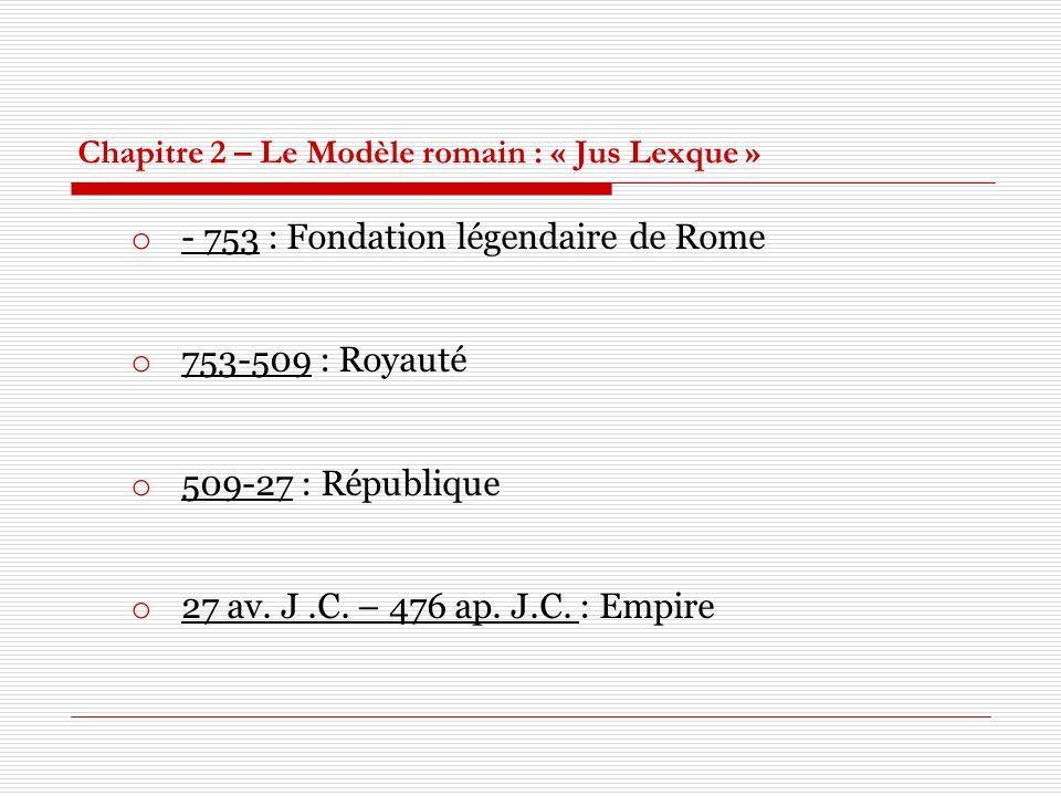 Chapitre 2 – Le Modèle romain : « Jus Lexque » o - 753 : Fondation légendaire de Rome o 753-509 : Royauté o 509-27 : République o 27 av. J.C. – 476 ap