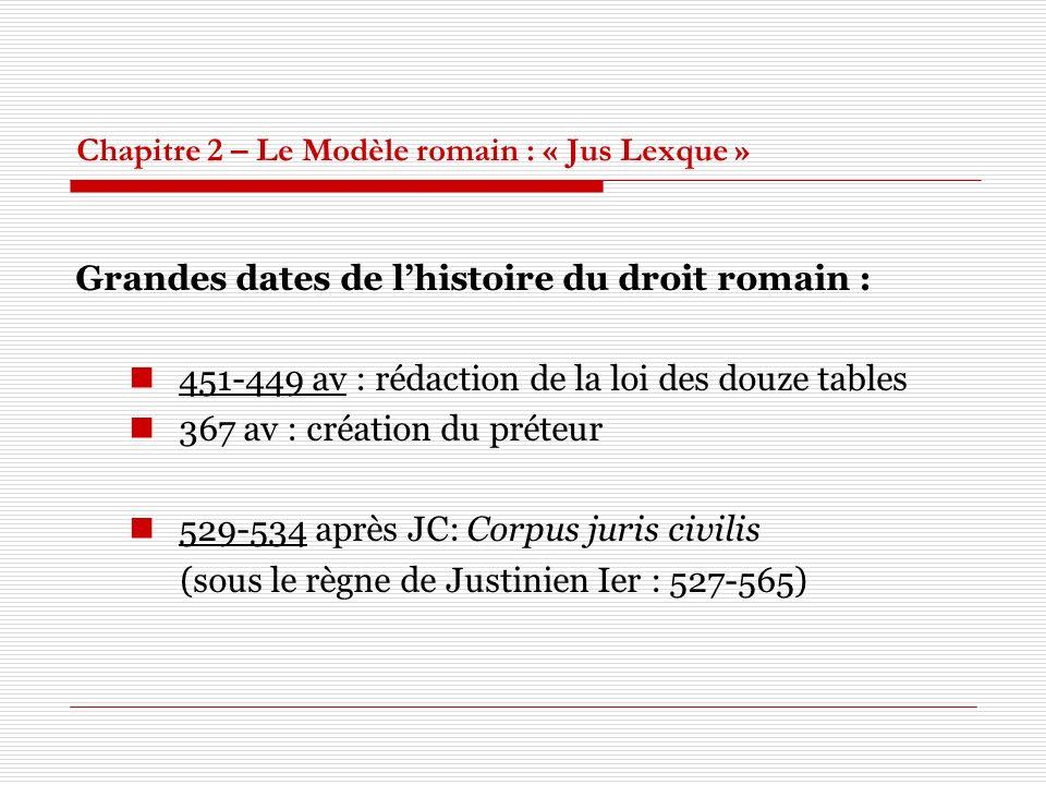 Chapitre 2 – Le Modèle romain : « Jus Lexque » Grandes dates de lhistoire du droit romain : 451-449 av : rédaction de la loi des douze tables 367 av :