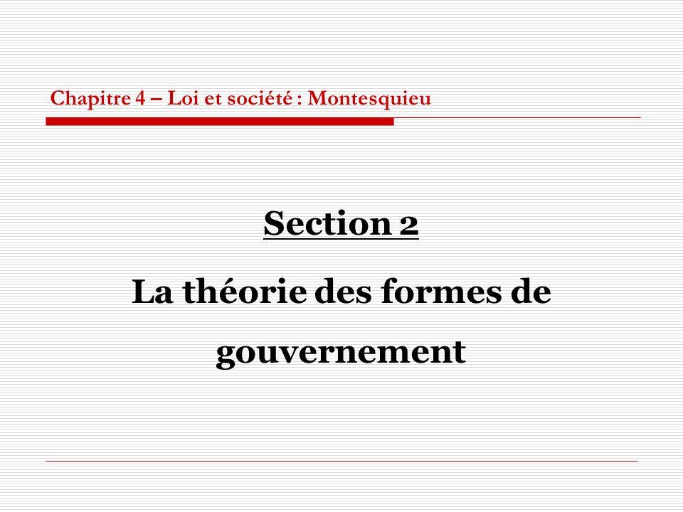 Chapitre 4 – Loi et société : Montesquieu Section 2 La théorie des formes de gouvernement