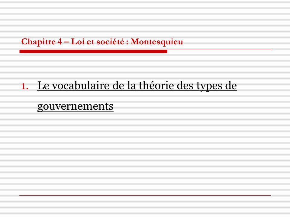 Chapitre 4 – Loi et société : Montesquieu 1.Le vocabulaire de la théorie des types de gouvernements