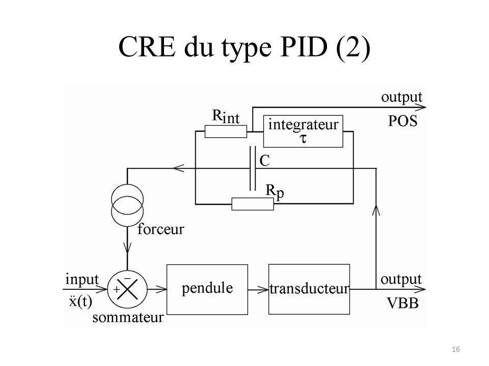 CRE du type PID (2) 16