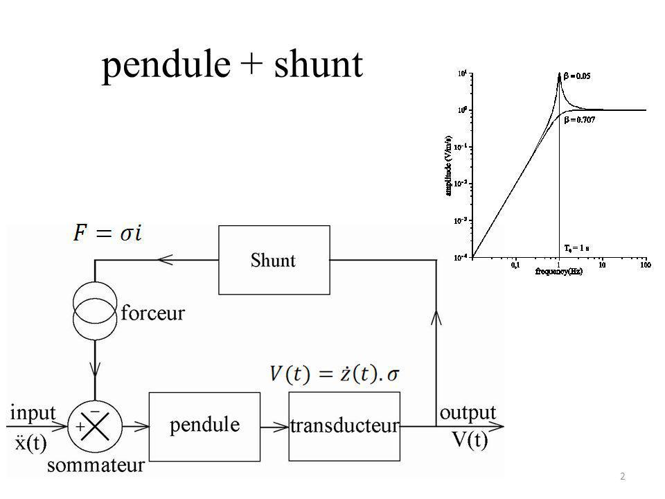 pendule + shunt 2