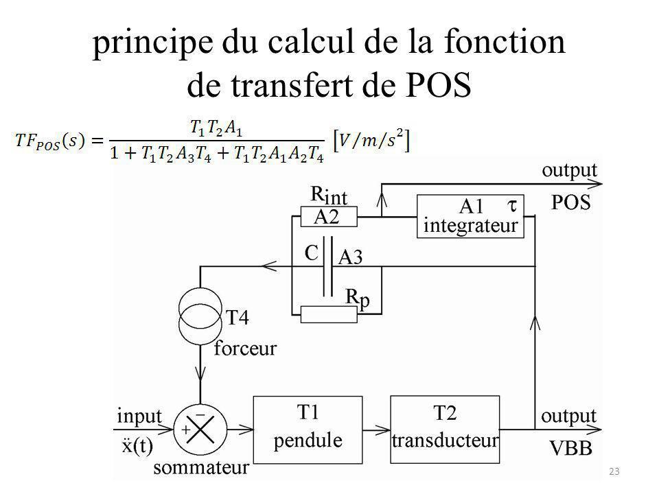 principe du calcul de la fonction de transfert de POS 23