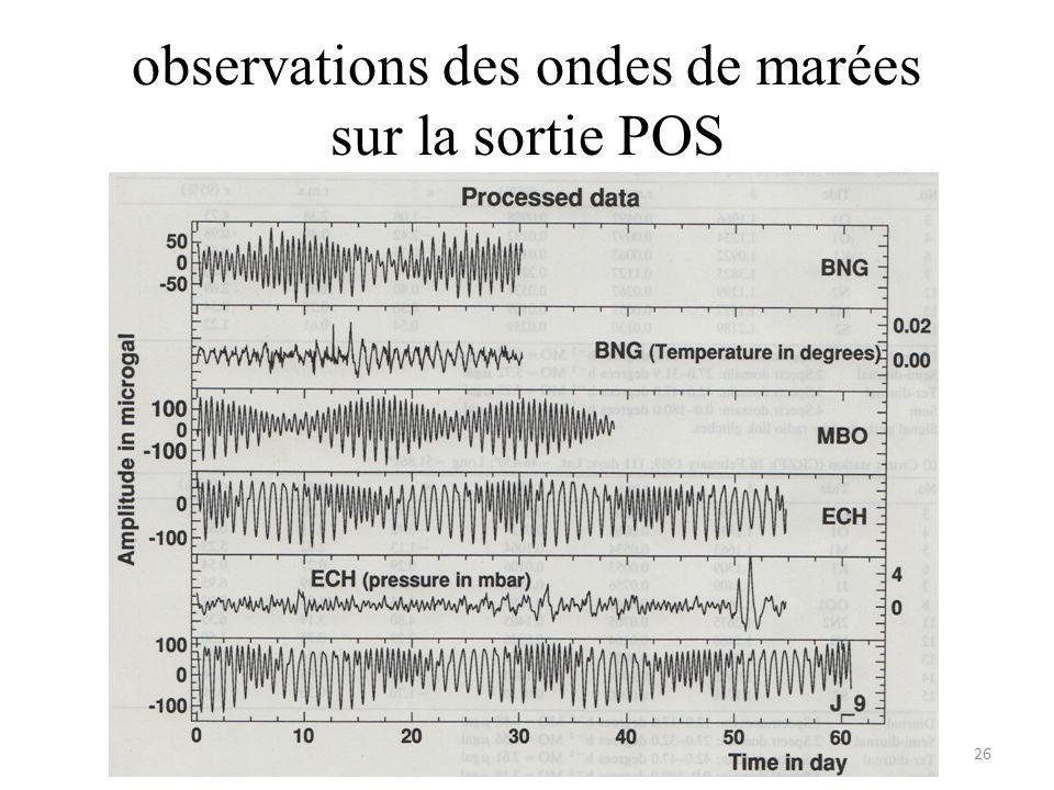 observations des ondes de marées sur la sortie POS 26