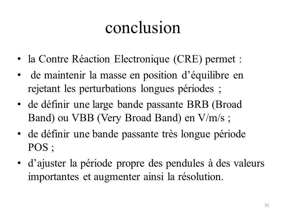 conclusion la Contre Réaction Electronique (CRE) permet : de maintenir la masse en position déquilibre en rejetant les perturbations longues périodes ; de définir une large bande passante BRB (Broad Band) ou VBB (Very Broad Band) en V/m/s ; de définir une bande passante très longue période POS ; dajuster la période propre des pendules à des valeurs importantes et augmenter ainsi la résolution.