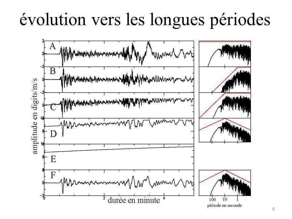 ajustement de la période propre du pendule avec la contre-réaction Wielandt et Streckeisen (STS-1) proposent une manip pour installer correctement un pendule LP à ~30 secondes de période propre car ce nest pas une opération facile.