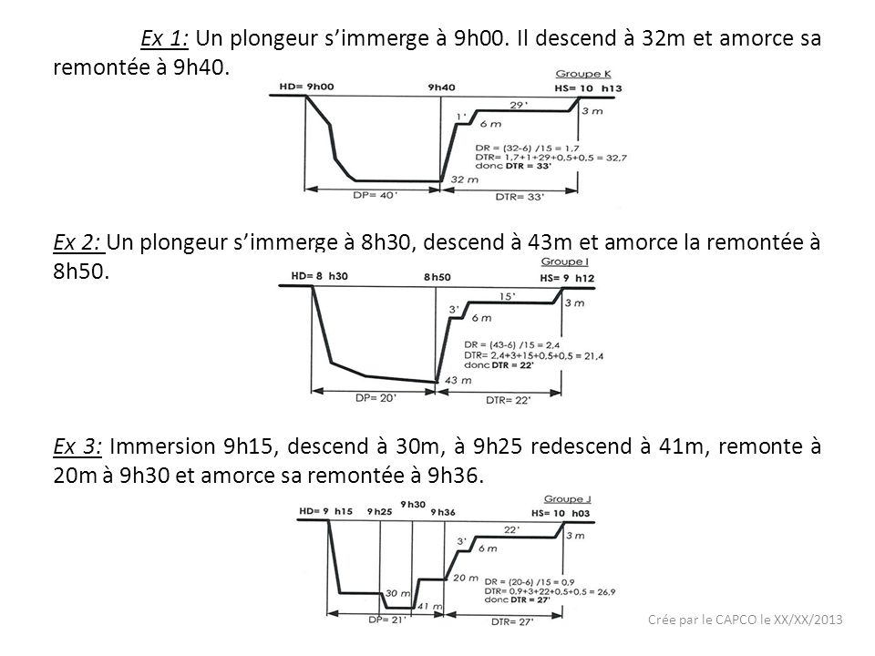 Crée par le CAPCO le XX/XX/2013 Ex 1: Un plongeur simmerge à 9h00.