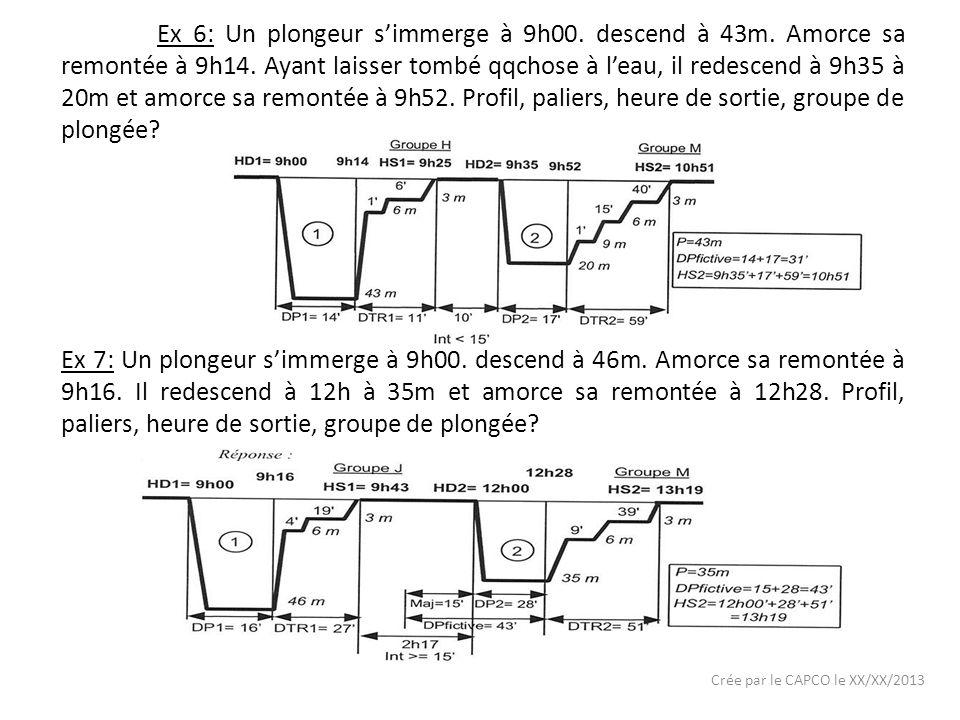 Crée par le CAPCO le XX/XX/2013 Ex 6: Un plongeur simmerge à 9h00.