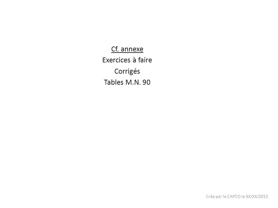 Crée par le CAPCO le XX/XX/2013 Cf. annexe Exercices à faire Corrigés Tables M.N. 90