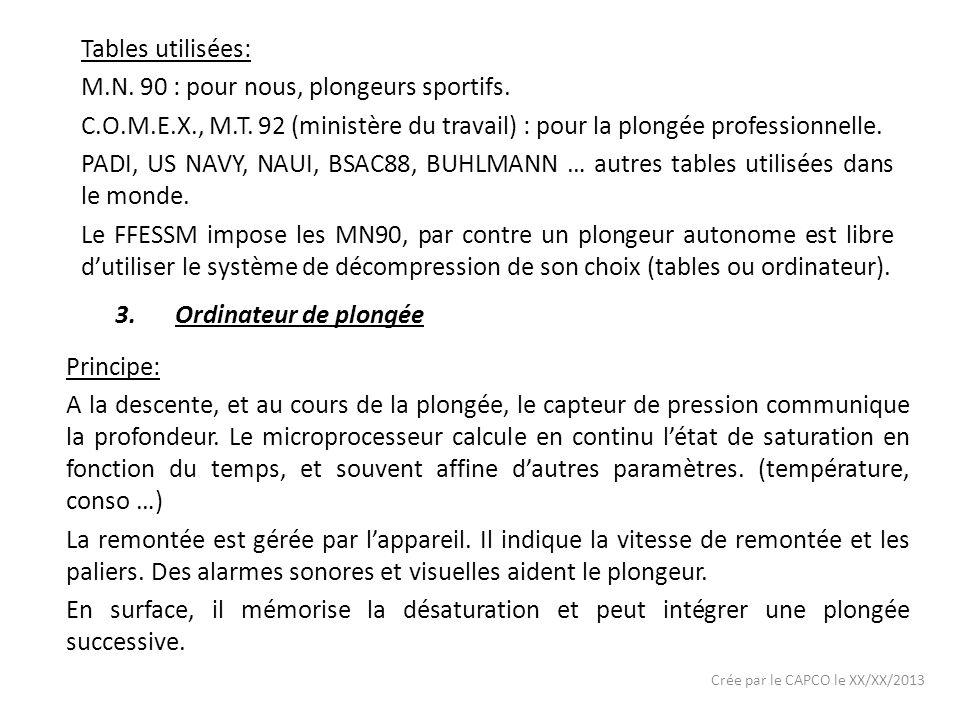Crée par le CAPCO le XX/XX/2013 Tables utilisées: M.N.