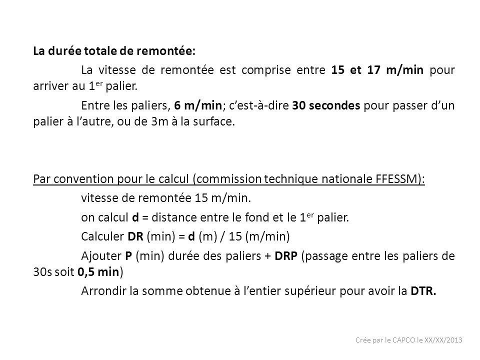 Crée par le CAPCO le XX/XX/2013 La durée totale de remontée: La vitesse de remontée est comprise entre 15 et 17 m/min pour arriver au 1 er palier.