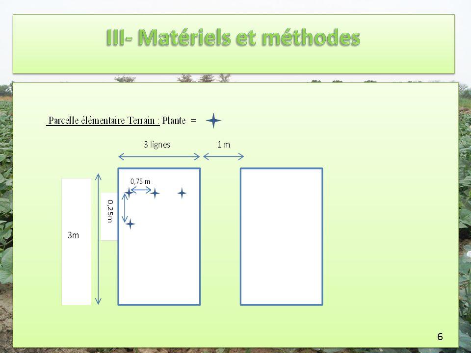 lACP des 16 génotypes des 2 conditions en fonction de la durée de la phase végétative, la durée du cycle entier, des rendements en gousses et en graines, et des matières fraiches et sèches FloraisonMaturitéGousses (Kg)Graines (Kg) Matière Fraiche (Kg) Matière Sèche (Kg) Floraison1,0 0,655- 0,377- 0,366 0,212 0,295 Maturité 0,6551,0- 0,420- 0,414 0,468 0,268 Gousses (Kg)- 0,377- 0,4201,0 0,989- 0,082- 0,047 Graines (Kg)- 0,366- 0,414 0,9891,0- 0,094- 0,046 Matière Fraiche (Kg) 0,212 0,468- 0,082- 0,0941,0 0,505 Matière Sèche (Kg) 0,295 0,268- 0,047- 0,046 0,5051,0 En gras : valeurs significatives au seuil alpha= 0,05 (test bilatéral) 7
