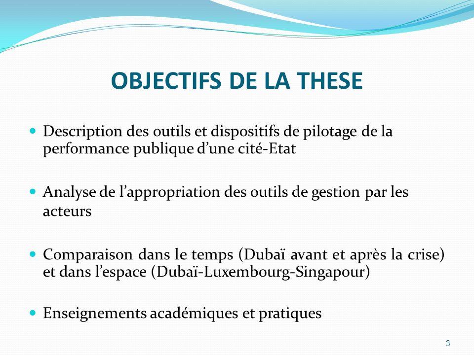 OBJECTIFS DE LA THESE Description des outils et dispositifs de pilotage de la performance publique dune cité-Etat Analyse de lappropriation des outils
