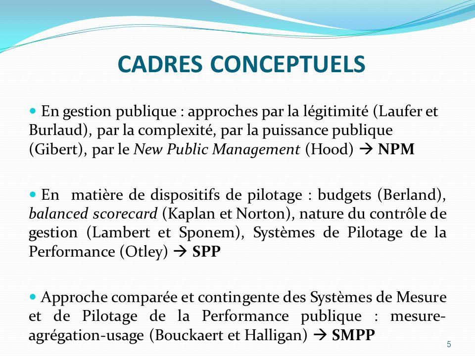 CADRES CONCEPTUELS En gestion publique : approches par la légitimité (Laufer et Burlaud), par la complexité, par la puissance publique (Gibert), par l