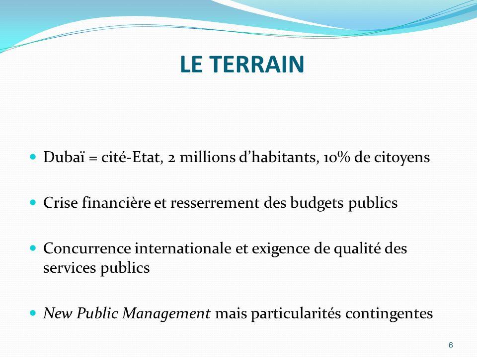 LE TERRAIN Dubaï = cité-Etat, 2 millions dhabitants, 10% de citoyens Crise financière et resserrement des budgets publics Concurrence internationale e