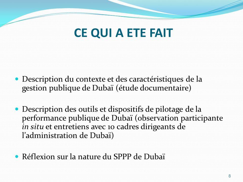CE QUI A ETE FAIT Description du contexte et des caractéristiques de la gestion publique de Dubaï (étude documentaire) Description des outils et dispo