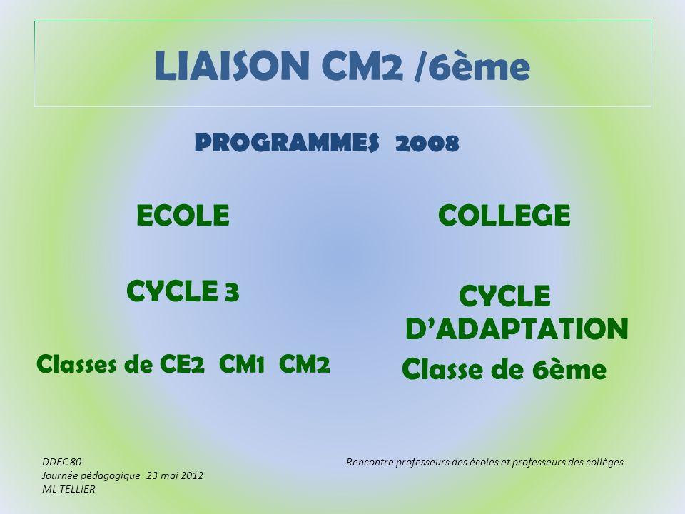 LIAISON CM2 /6ème ECOLE CYCLE 3 Classes de CE2 CM1 CM2 COLLEGE CYCLE DADAPTATION Classe de 6ème DDEC 80 Rencontre professeurs des écoles et professeurs des collèges Journée pédagogique 23 mai 2012 ML TELLIER PROGRAMMES 2008