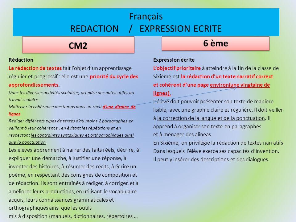 Français REDACTION / EXPRESSION ECRITE CM2 Rédaction La rédaction de textes fait lobjet dun apprentissage régulier et progressif : elle est une priorité du cycle des approfondissements.