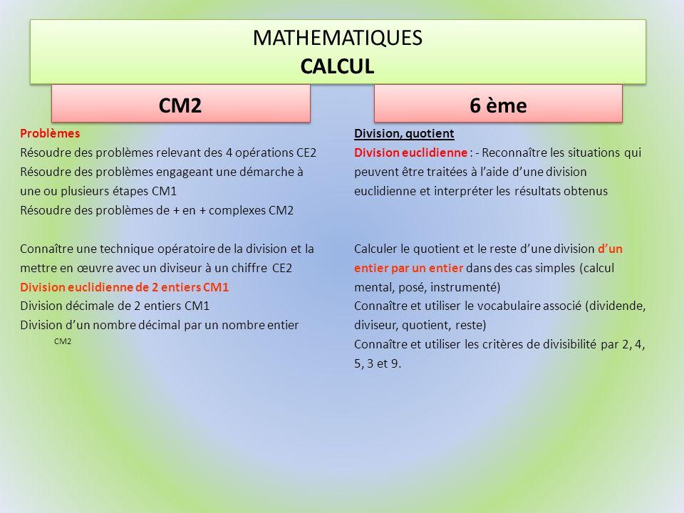 MATHEMATIQUES CALCUL CM2 Problèmes Résoudre des problèmes relevant des 4 opérations CE2 Résoudre des problèmes engageant une démarche à une ou plusieu