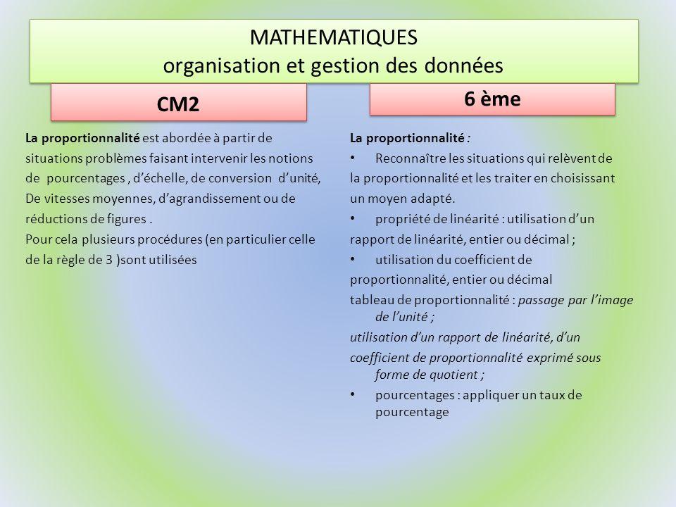 MATHEMATIQUES organisation et gestion des données CM2 La proportionnalité est abordée à partir de situations problèmes faisant intervenir les notions