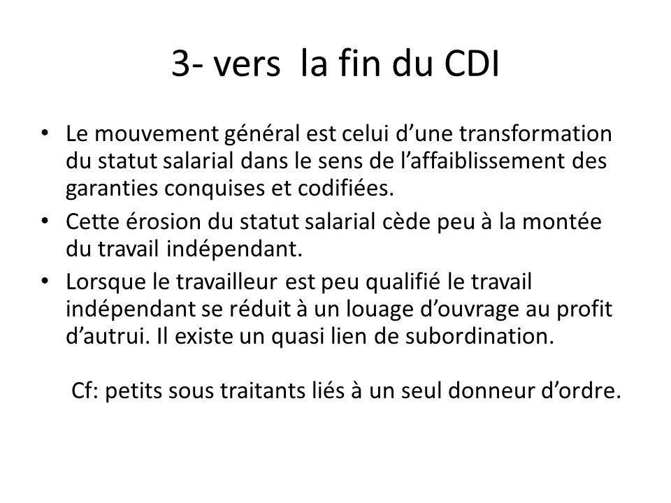3- vers la fin du CDI Le mouvement général est celui dune transformation du statut salarial dans le sens de laffaiblissement des garanties conquises et codifiées.