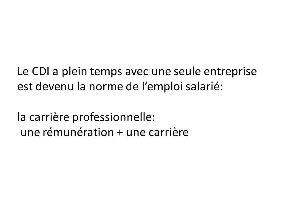 Le CDI a plein temps avec une seule entreprise est devenu la norme de lemploi salarié: la carrière professionnelle: une rémunération + une carrière