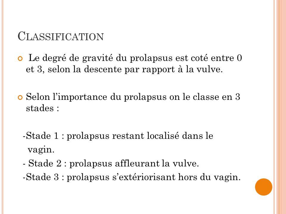 C LASSIFICATION Le degré de gravité du prolapsus est coté entre 0 et 3, selon la descente par rapport à la vulve. Selon limportance du prolapsus on le