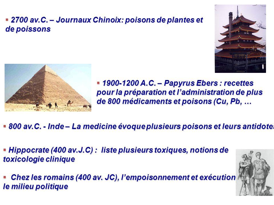 2700 av.C. – Journaux Chinoix: poisons de plantes et de poissons 2700 av.C. – Journaux Chinoix: poisons de plantes et de poissons 1900-1200 A.C. – Pap